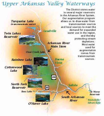 Graphic via the Upper Arkansas Water Conservancy District