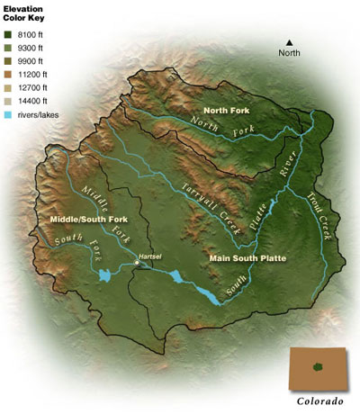 Upper South Platte Basin