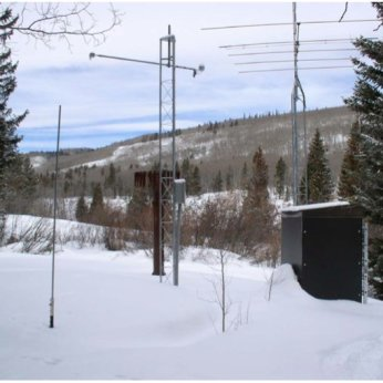 SNOTEL Site via the Natural Resources Conservation Service