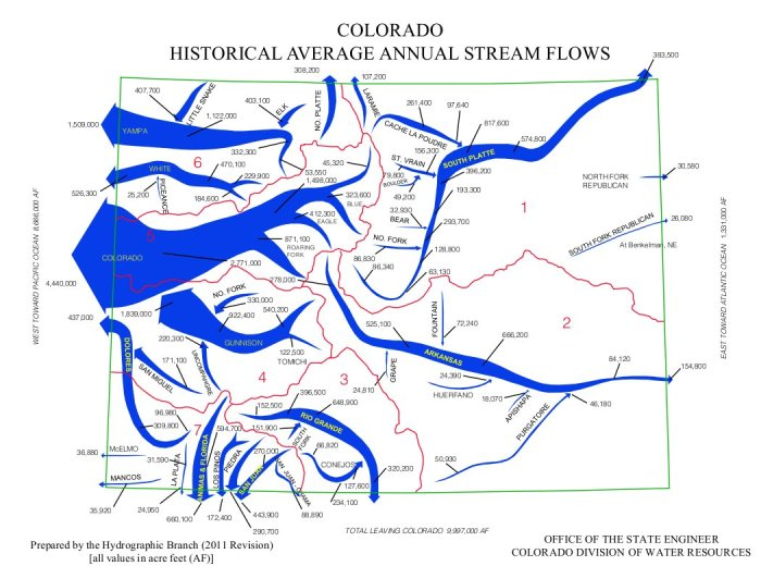 Diagram depicting average streamflow leaving Colorado -- graphic/State Engineer