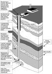 Deep injection well