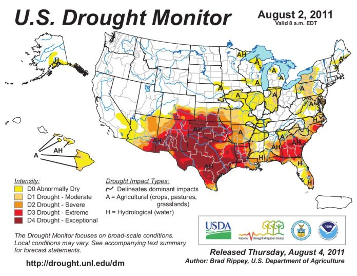 US Drought Monitor August 2, 2011