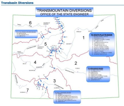 Colorado transmountain diversions via the State Engineer's office