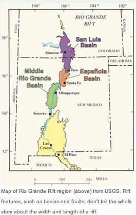 Rio Grande River Basin