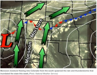 Storm pattern over Colorado September 2013 -- Graphic/NWS via USA Today