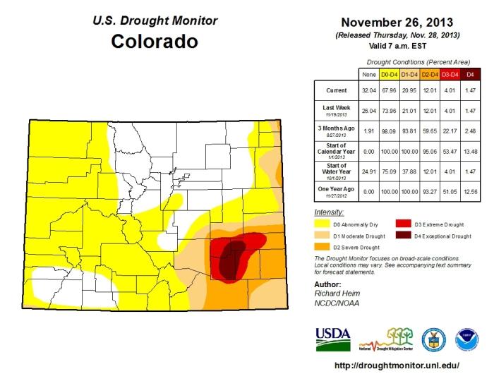 US Drought Monitor for Colorado November 26, 2013