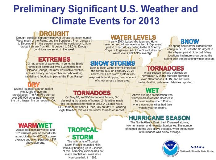 Graphic via NOAA