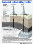 Potential vertical and horizontal drilling conflict via The Grand Junction Daily Sentinel (Robert Garcia)