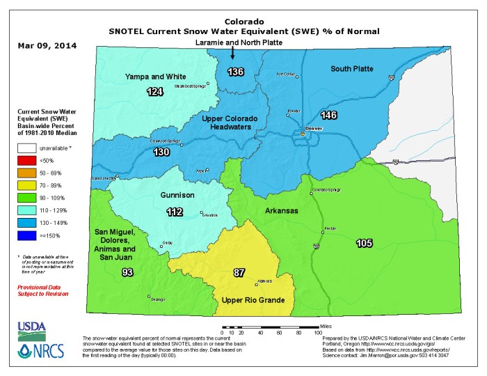 Statewide Snow Water Equivalent as a percent of normal March 9, 2014