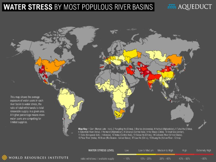 watertressbymostpopulousriverbasinsviaworldresourceinstitute