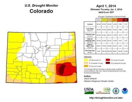 US Drought Monitor Colorado statewide map and stats April 1, 2014