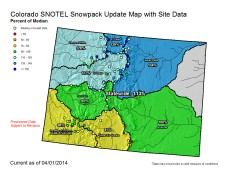 Statewide snowpack April 1, 2014 via the NRCS
