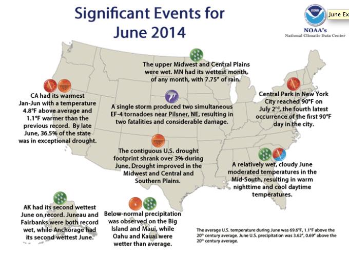 significantclimateeventsjune2014noaa