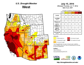 West Drought Monitor July 15, 2014