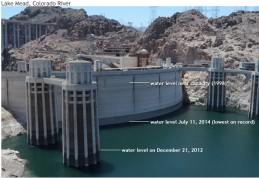 Lake Mead water levels via NOAA