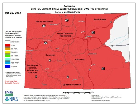 Snow water equivalent as a percent of normal October 28, 2014 via the NRCS
