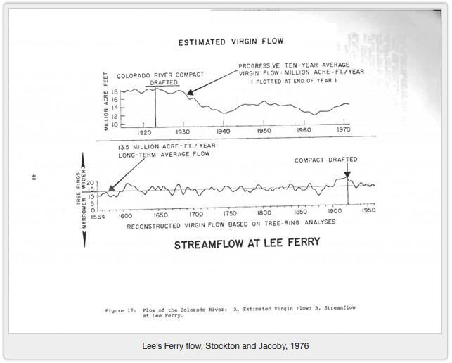 stocktonandjacobyvirginflowatleesferrytreerings1976viajohnfleck
