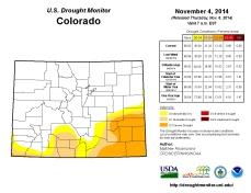 Colorado Drought Monitor November 4, 2014