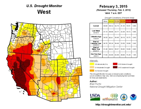 West Drought Monitor February 3, 2015
