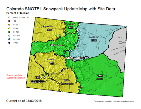 Statewide snow water equivalent as a percent of normal March 3, 2015