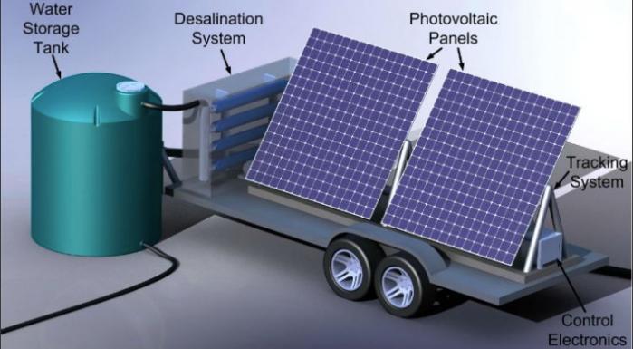 Solar desalination plant via MIT
