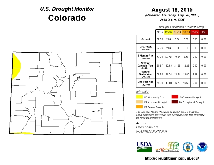 Colorado Drought Monitor August 18, 2015
