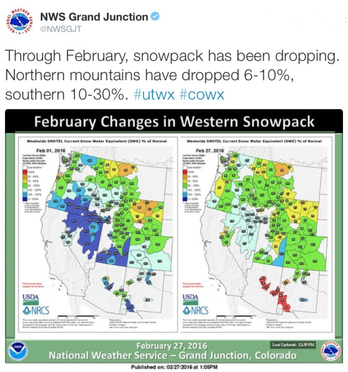 The decline in snowpack for Colorado over February 2016.