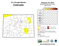 Colorado Drought Monitor February 16, 2016.