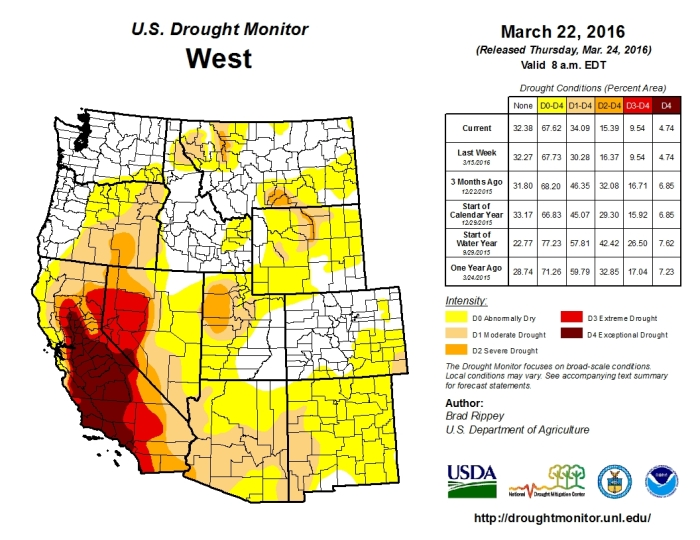 West Drought Monitor March 22, 2016.