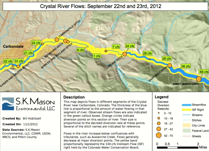 A graphic from the Snapshot Assessment of the Roaring Fork Watershed , a report done by Seth Mason of Lotic Hydrological. The graphic shows how a section of the Crystal River below several major diversions can be nearly dried up.