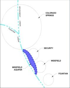 Widefield aquifer via the Colorado Water Institute.