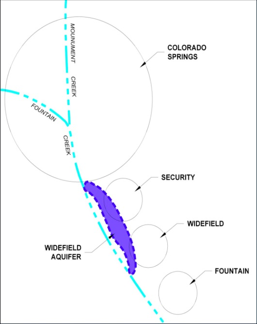Widefield aquifer map via the Colorado Water Institute.