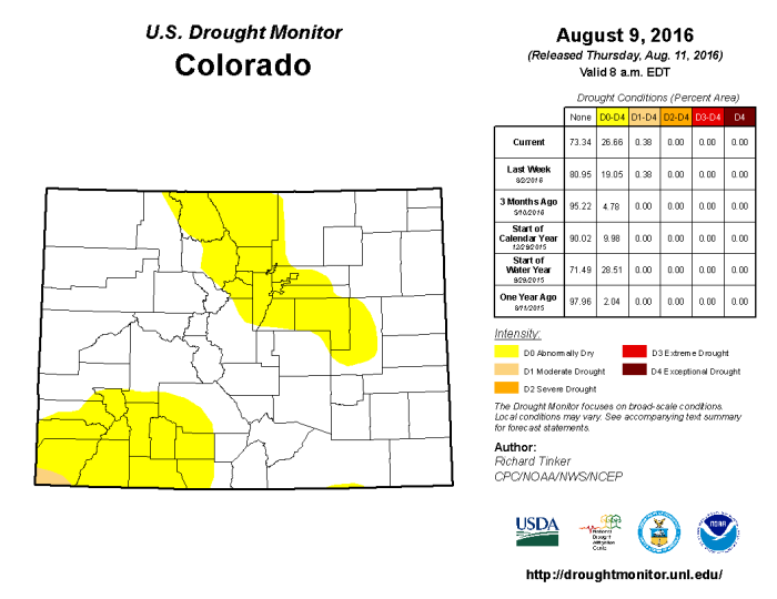 Colorado Drought Monitor August 9, 2016.