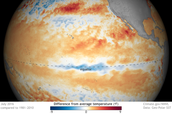 Sea surface temperature in July 2016 compared to the 1981-2010 average. Cooler-than-average waters are present in the central tropical Pacific. NOAA Climate.gov map, based on GEO-Polar data.
