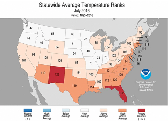 Statewide rankings for average temperature during July 2016, as compared to each July since 1895. Darker shades of orange indicate higher rankings for warmth, with 1 denoting the coldest month on record and 122 the warmest. Image credit: NOAA/NCEI.