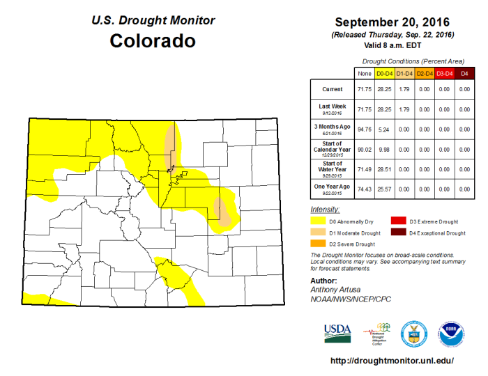 Colorado Drought Monitor September 20, 2016.