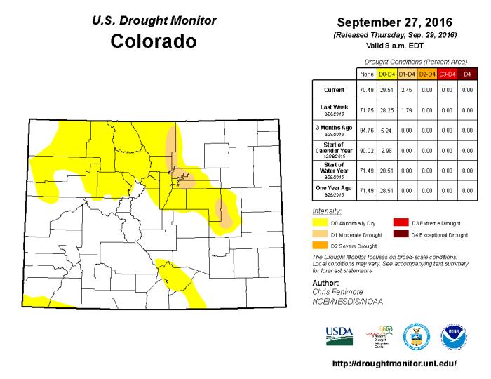 Colorado Drought Monitor September 27, 2016.