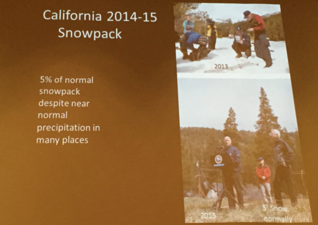 California snowpack 2014-2015. Slide via Brad Udall, South Platte Forum, October 27, 2016.