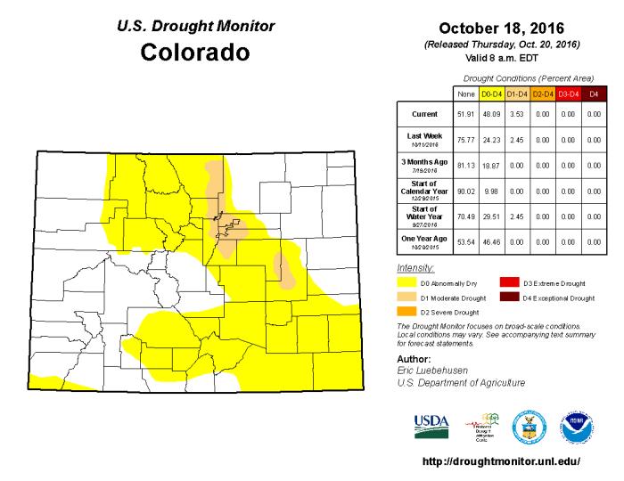 Colorado Drought Monitor October 18, 2016.