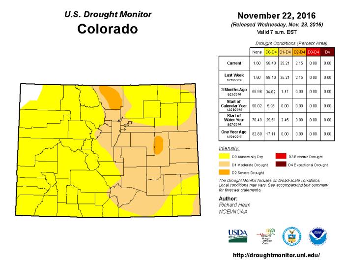 Colorado Drought Monitor November 22, 2016.