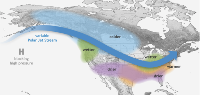 Typical La Nina weather patterns over North America via NOAA.