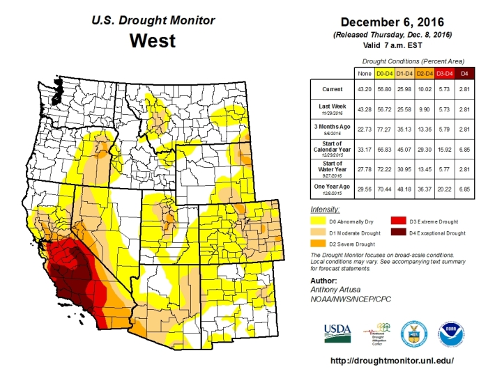 West Drought Monitor December 6, 2016.