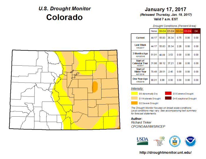 Colorado Drought Monitor January 17, 2017.