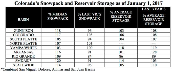 storagesnowpack-1-12017