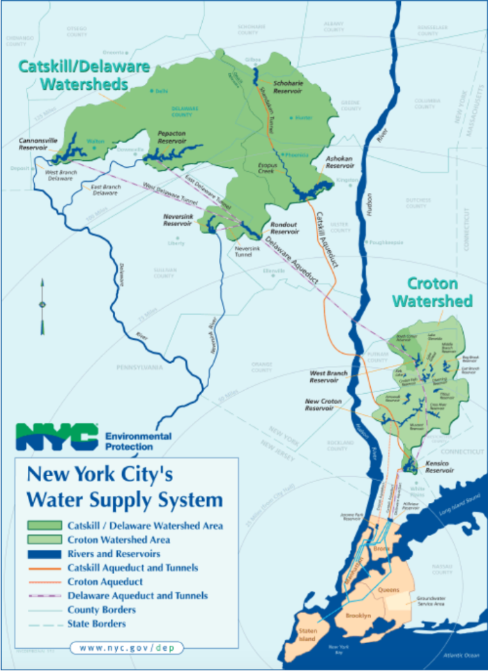 newyorcitywatersupplysystem