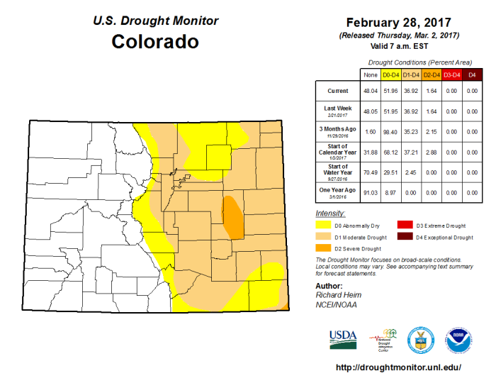 Colorado Drought Monitor February 28, 2017/