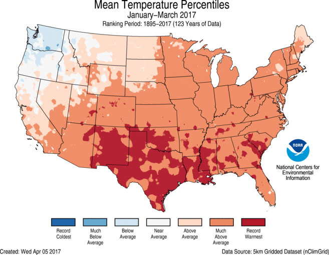 Thirty Eight States Were Much Warmer Than Average During January March With Six States Stretching From The Southern Rockies To Southeast