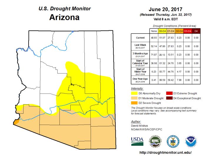 AZ drought image June 2017
