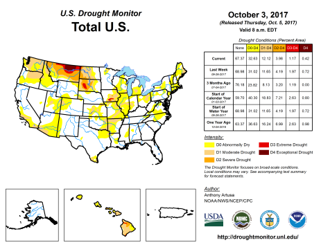 US Drought Monitor October 3, 2017.