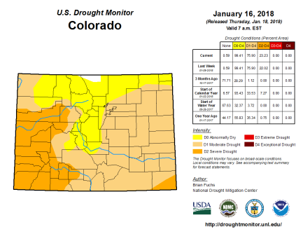 Colorado Drought Monitor January 16, 2018.